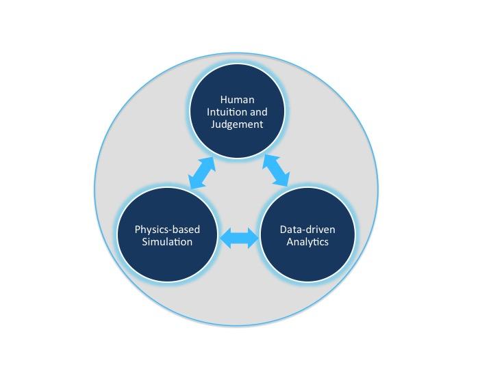 knowledge slide for website